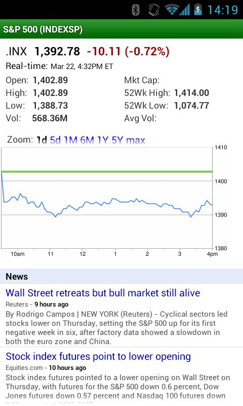 Google Finance - screenshot