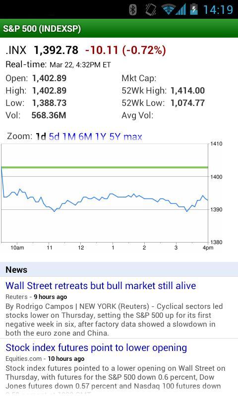 Google Finance - screenshot