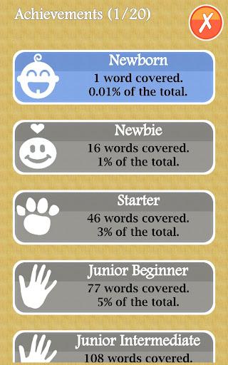 Learn English Malay Words