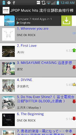 JPOP Music hits 流行日語歌曲排行榜