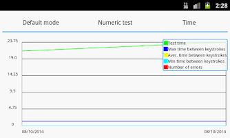 Screenshot of Schulte Test