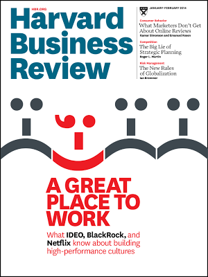Harvard Business Review (HBR) - screenshot