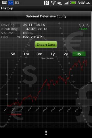 股票市場價格篩選