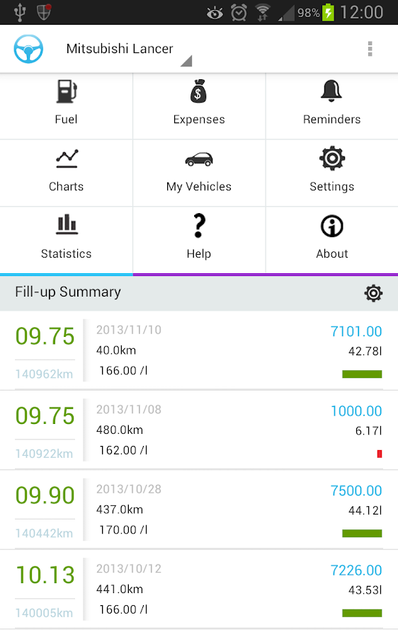 Wheels - Car Management for fuel and expenses- screenshot