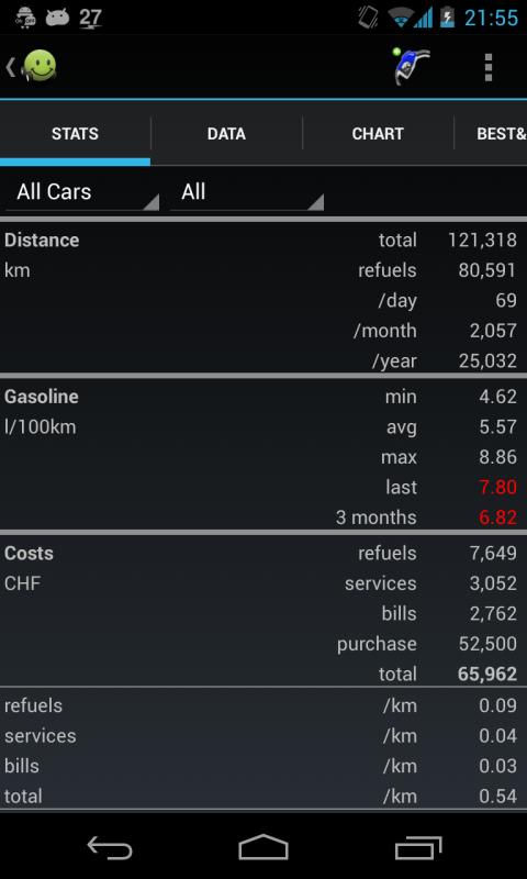 My Cars Pro Key- screenshot