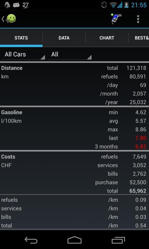 My Cars Pro Key - screenshot