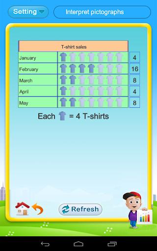 無料教育Appの小学校二年生のためのデータとグラフ 記事Game