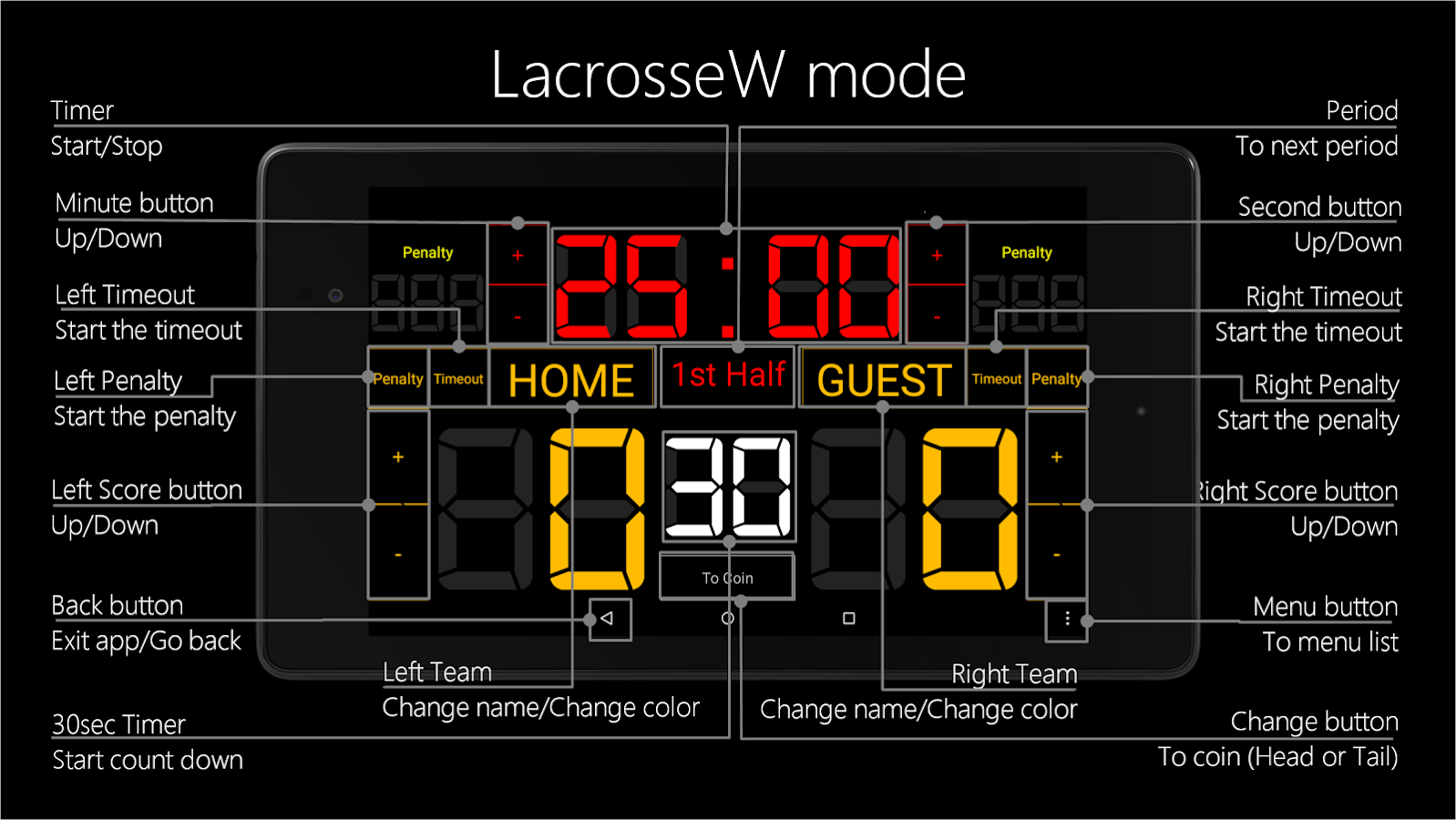 Scoreboard Lacrosse- screenshot