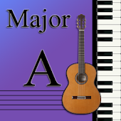 Learn Music Maj Scale Notes: A