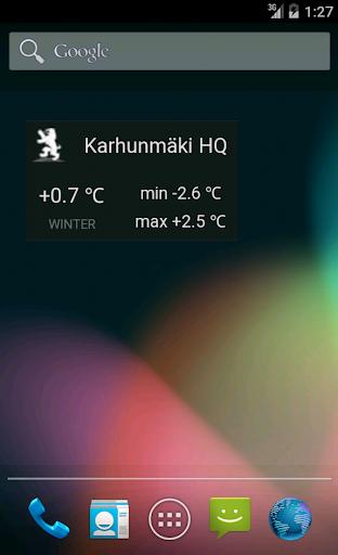 Karhunmäki Temperatures