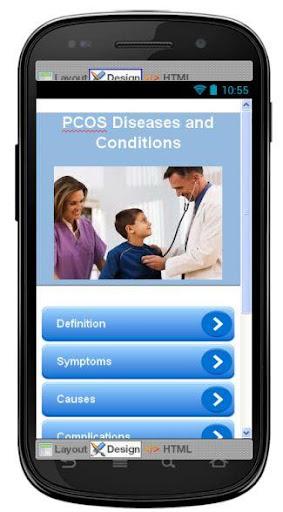PCOS Disease Symptoms