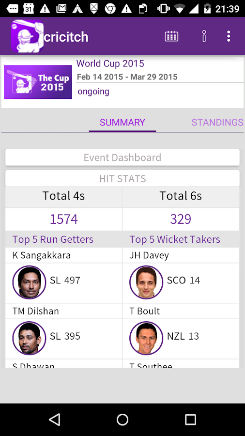 LIVE cricket Scores- screenshot