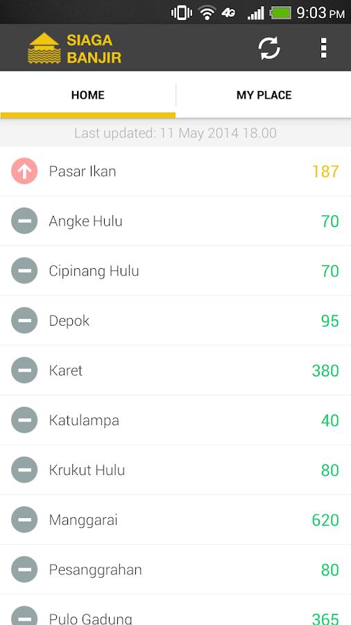 Siaga Banjir - screenshot