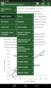 Preventing Chronic Disease-PCD - screenshot thumbnail