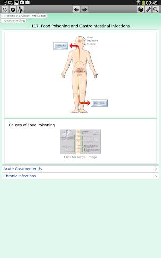 【免費醫療App】Medicine at a Glance, 3rd Ed-APP點子
