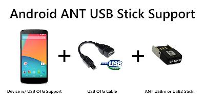 screenshot of ANT USB Service