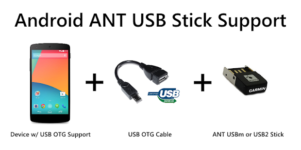 ANT USB Service - screenshot thumbnail