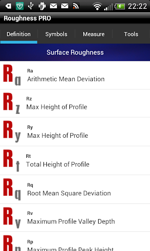 Roughness Pro