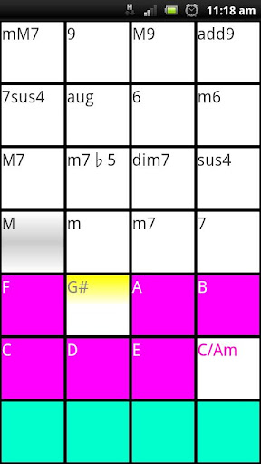 Sheep-Entertainment / Ukulele.nl: Ukulele Chord Finder *