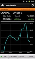 Screenshot of DF Mercados