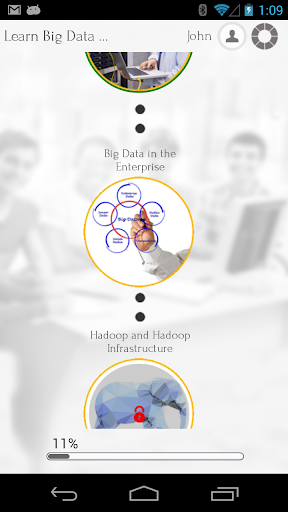 Learn Big Data and Hadoop