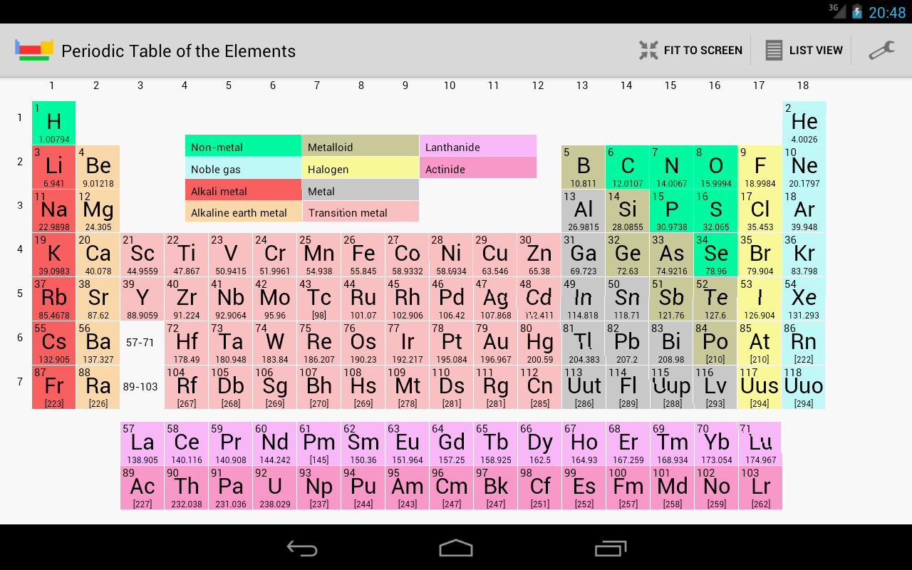 Periodic table of elements google play store revenue download periodic table of elements google play store revenue download estimates spain gamestrikefo Choice Image
