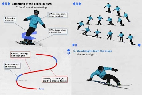 Snowboard TheSnowCoach- screenshot thumbnail