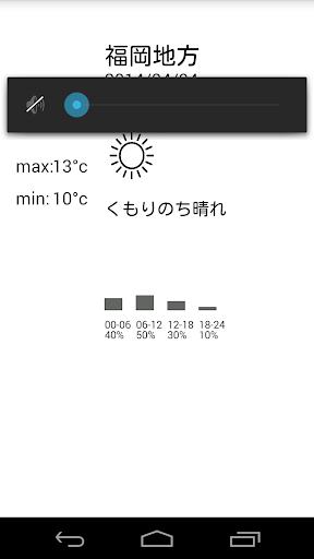 Kura Weather
