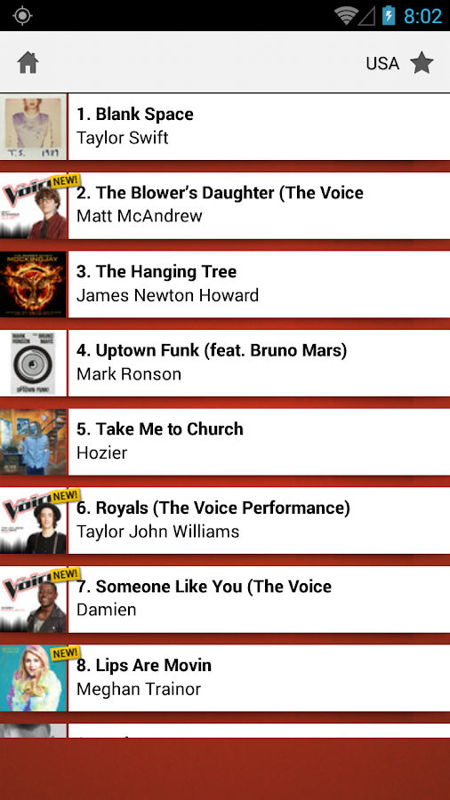 uk top 100 music charts 2015