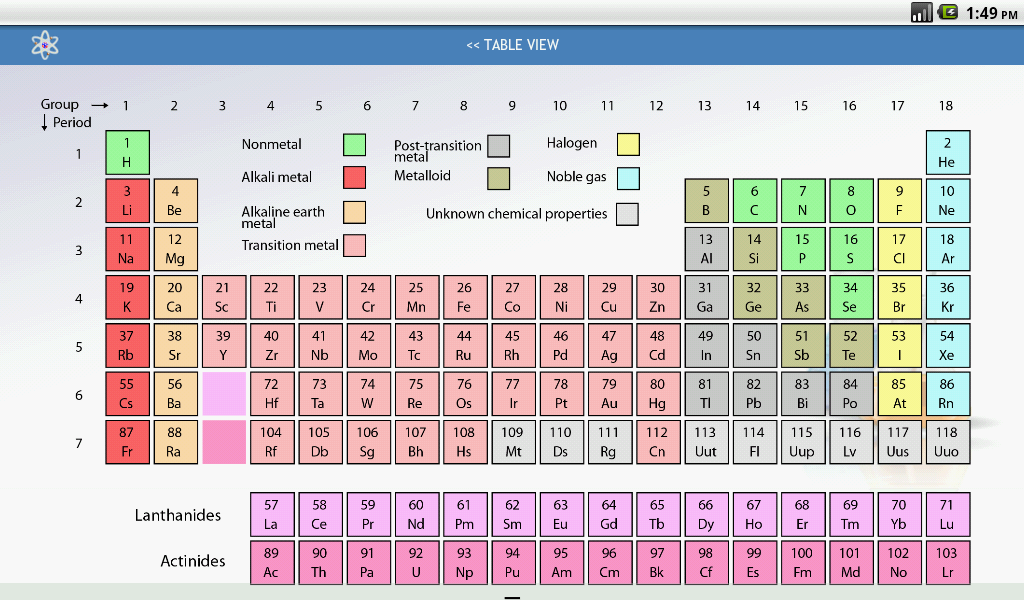 Periodic table plm android apps on google play periodic table plm screenshot urtaz Image collections