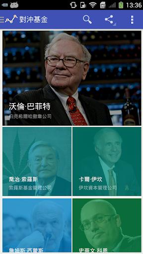 華爾街對沖基金(巴菲特,索羅斯,股票債券,期權,外匯,資訊)