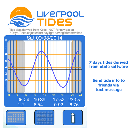 Liverpool Tides 2014 運動 LOGO-阿達玩APP