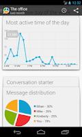 Screenshot of WhatStat