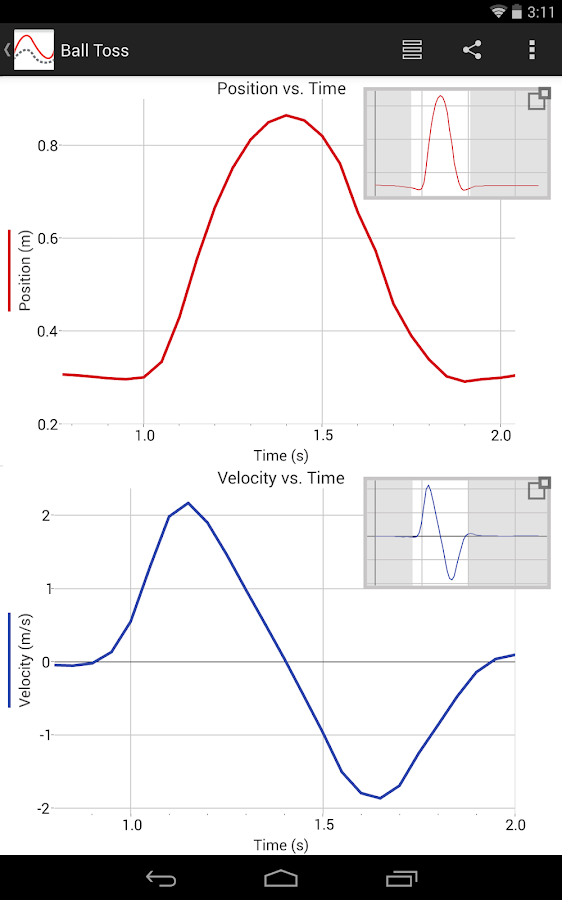 Vernier Graphical Analysis- screenshot