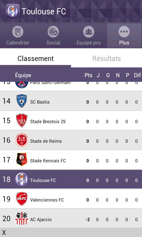 Toulouse FC Officiel - screenshot