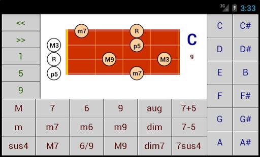 DG Ukelele Chord Patterns