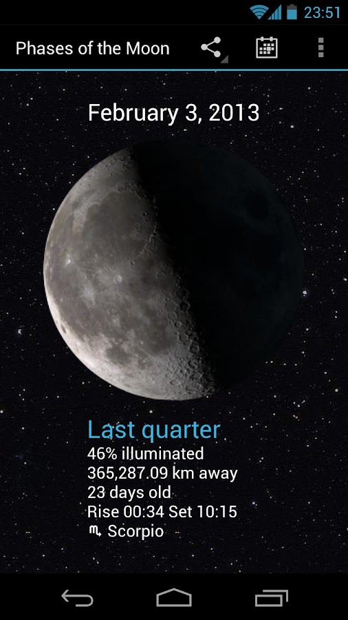 Phases of the Moon Free- screenshot