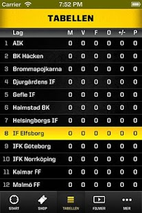 IF Elfsborg - screenshot thumbnail