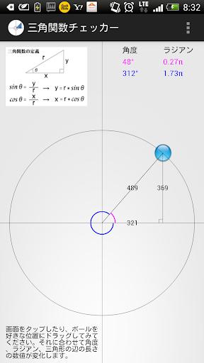 三角関数チェッカー