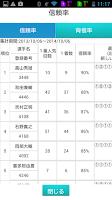 Screenshot of ボートレース(競艇)展示気配