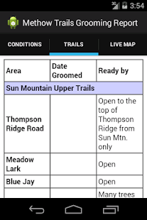 Methow Trails Grooming Report- screenshot thumbnail