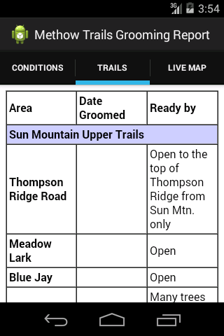 Methow Trails Grooming Report- screenshot