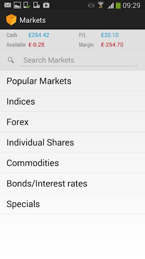Investors Intelligence