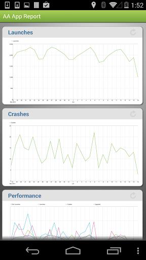 【免費商業App】Adobe Analytics-APP點子