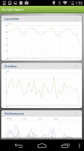 玩商業App Adobe Analytics免費 APP試玩