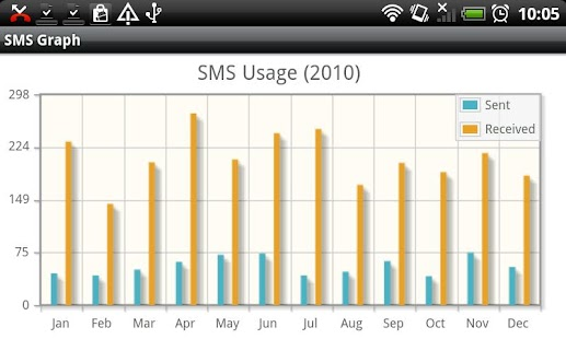 SMS Graph - screenshot thumbnail