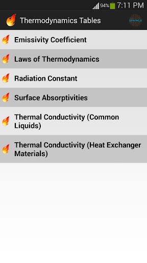 Thermodynamics Tables