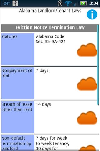 Landlord Tenant Laws Pro - screenshot