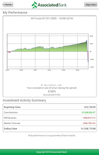 Associated Retirement Account- screenshot thumbnail