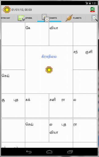 Horoscope Tamil Supersoft Prophet Apps On Google Play